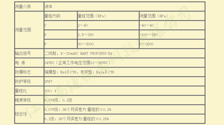 技术参数表
